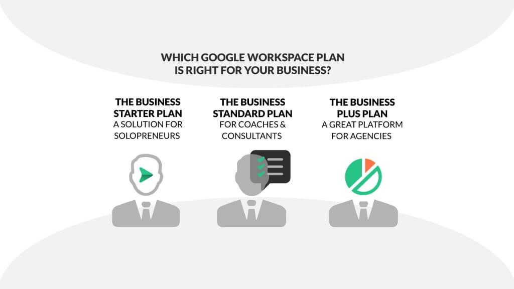 Decide which Google Workspace plan is better for your business