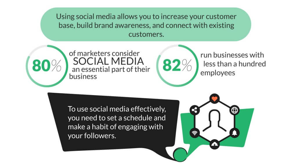 Posting on social media for small business